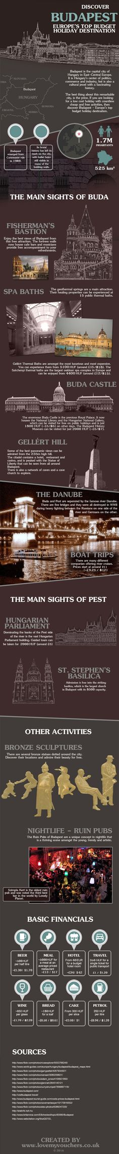Planning a Trip to Budapest: My Return to Europe