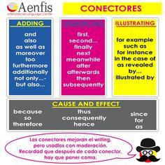 Conectores en inglés #conectores #conjunciones #inglés #aprender #idiomas