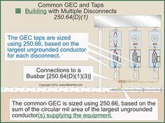 Connect the grounding electrode tap conductors to the common GEC without splicing the common GEC. Electrical Code, Conductors, Fig, Connection, Diy Projects, Coding, Electronics, Ficus, Handmade Crafts