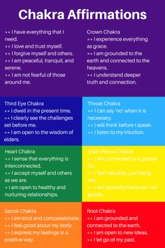 Chakra Affirmations - a great way to balance and open your chakras