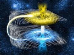 "This New Equation Promises to Unify Physics Theories with the Help of Wormholes Susskind implies entangled particles may be connected by quantum wormholes. Even black holes can be connected via wormholes.  This kind of thinking leads to the idea that ""Since wormholes are contortions of spacetime geometry — described by Einstein's gravitational equations — identifying them with quantum entanglement would forge a link between gravity and quantum mechanics."""