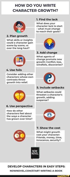 HOW DO YOU WRITE CHARACTER GROWTH? 2. Plan growth What skills or insights could a character gain scene by scene. vs over the long haul? @ 4. Use foils Consider adding other characters whose own contrasts throw growth into relief. 6 6. Use perspective How do other characters feel about the ways a character has grown over time? ... #writing #artcreative #writers #writing #help #how #do #you #write #character #plan #growth #what #skills #insights #could #gain #scene #vs #long #use #foils #pic