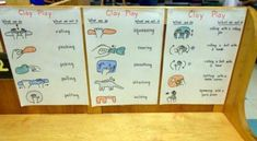 This chart builds vocabulary and adds to the students' sculpting repertoire. Teaching Tools, Teacher Resources, Classroom Organization, Classroom Decor, Ell Students, Center Signs, Vocabulary Building, Kindergarten Teachers, Literacy Activities