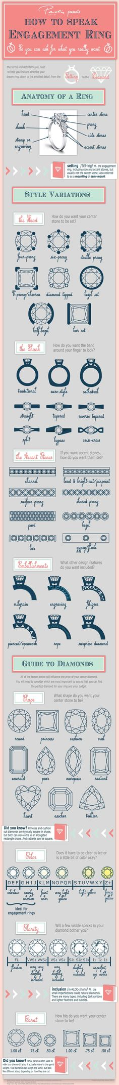 How to Speak Engagement Ring Infographic / www.deerpearlflow… How to Speak Engagement Ring Infographic / www. Perfect Wedding, Dream Wedding, Wedding Day, Wedding Tips, Mod Wedding, Wedding Bands, Wedding Ring Styles, Ideas Joyería, Game Ideas