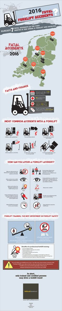 2016 Fatal Forklift Accidents - This is an infographic on the fatal forklift accidents in the year 2016. Each year, an average of 1,700 accidents happen where forklift trucks were involved. 150 accidents result in serious injury. Accidents involving forklift trucks are in 4th place of workplace accident causes. Per year on average 7 deaths from forklift accidents, in the first 7 months of 2016 this mark is already reached.