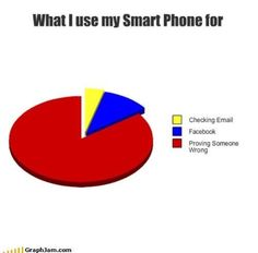 What I use my smartphone for...