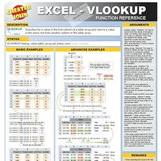 excel cheat sheet - Google Search