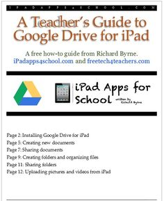guía google drive