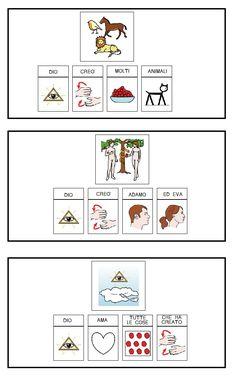 CAA, Comunicazione Alternativa Aumentativa, Comunicazione Aumentativa Alternativa, PCS, handicap, disabilità, autismo, sostegno, simboli Montessori, Comics, Art, Geography, Science, Italy, Art Background, Kunst, Comic Book