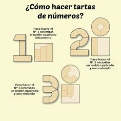 Hoy vamos a enseñarte cómo hacer tartas de números con los moldes de siempre, que probablemente tengas en tu casa.