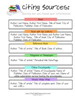 Who to write a bibliography