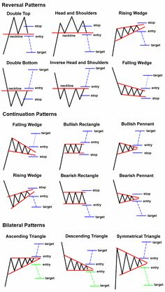 Tips and tricks for Toshimoku trading - - CarpeNoctom - Medi . - Tips and tricks for Toshimoku trading – – CarpeNoctom – Medi …, # - Stock Market Chart, Stock Charts, Stock Market Quotes, Stock Quotes, Trading Quotes, Intraday Trading, Trading Desk, Stock Trading Strategies, Candlestick Chart