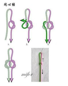 http://2handcraft.tumblr.com Оказывается, все очень просто)