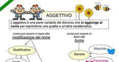 mappa-aggettivo.pdf