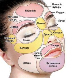 Pin by Naďa Machalová on Terapie Face Care, Body Care, Health Tips, Health Care, Face Massage, Health Eating, Face And Body, Health And Beauty, Health Fitness