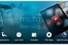 Image for How Can You Use Interactive Videos For Microlearning-Based Training