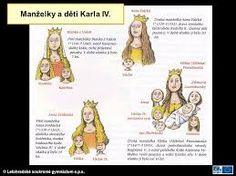 Výsledek obrázku pro erby karla IV Teaching History, Learning Games, School Hacks, Montessori, Homeschool, Knowledge, Language, Education, Comics
