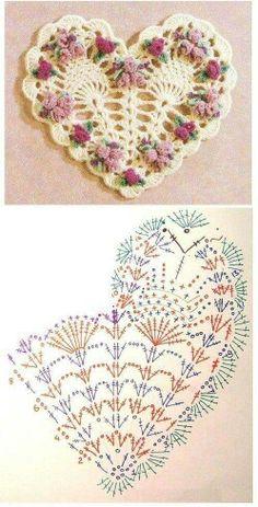 Transcendent Crochet a Solid Granny Square Ideas. Inconceivable Crochet a Solid Granny Square Ideas. Filet Crochet, Art Au Crochet, Crochet Diagram, Thread Crochet, Crochet Motif, Crochet Crafts, Crochet Projects, Knit Crochet, Crochet Doilies