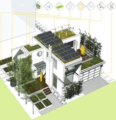 Romses architects: harvest green project Vancouver challenges the status quo of how energy and food is produced, delivered and sustained in our city. where energy and food is 'harvested' via proposed micro laneway live-work homes. //via architecture Architecture Durable, Green Architecture, Sustainable Architecture, Sustainable Design, Architecture Design, Ancient Architecture, Sustainable Energy, Chinese Architecture, Futuristic Architecture