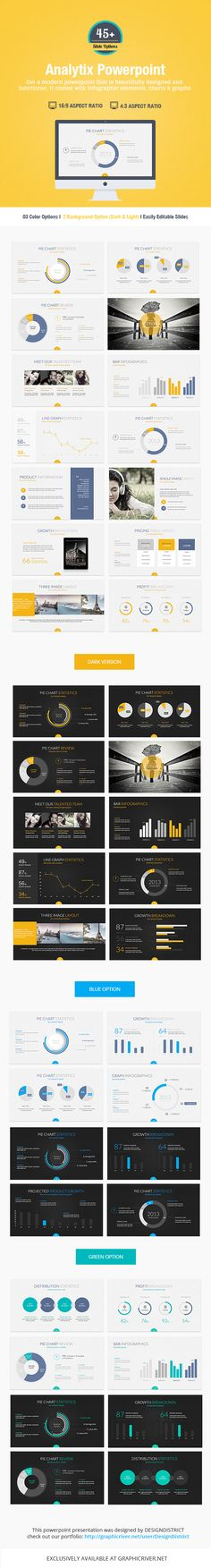 Analytix Powerpoint by Design District, via Behance