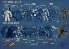 Design Evolution of the Monsters in 'Pacific Rim'