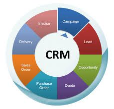 MLM Software in India||CRM Software in Haryana||Web Site Development in Karnal || Software Development in Panipat||E-Commerce Website or Online Shopping in Kurukshetra.      iSHA TECHNOLOGY Solutions provide CRM consulting and implementation services so that you can take full advantage of customer relationship management benefits. iSHA TECHNOLOGY also provides custom CRM software development services to leading CRM software vendors and other businesses…