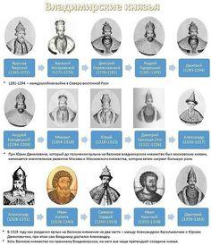 Владимирское княжество