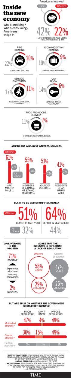 new-economy-poll