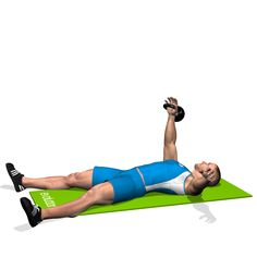 RUSSIAN ONE ARM KETTLEBELL INVOLVED MUSCLES DURING THE TRAINING ABDOMINALS