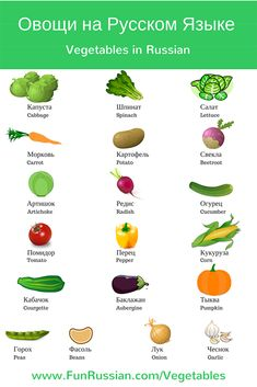 Video Lesson: Vegetables in Russian by FunRussian.com