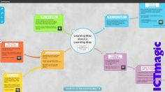 This is a well designed collaborative mindmapping site where users can connect their idea and embed video, PDFs, images, slides, links and even html. You can add quizzes and also record lectures videos right on the site.