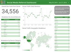 Data Studio Social Referral Dashboard