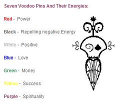 Voodoo Pin Colours