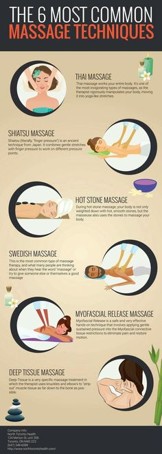The 6 most common massages.