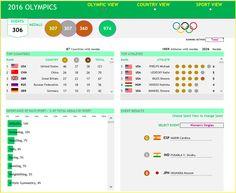 2016 Rio Olympics Dashboard - Excel Dashboard
