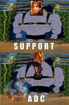 Support / adc