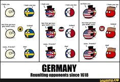 Image result for countryball comics
