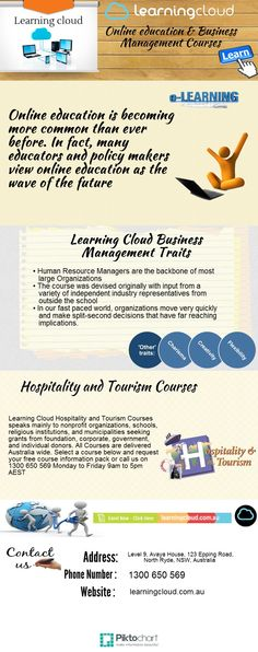 Learn Specific Vocational Courses Of Your Choice Anywhere Online From Learning Cloud