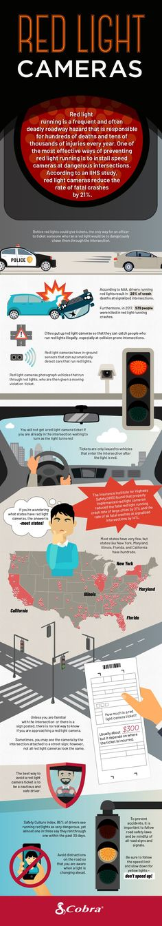 The post Infographic: Red Light Cameras appeared first on InsideTechno. Red Light Camera, Bad Drivers, The Help, Cameras, Infographic, Board, Camera, Sign, Still Camera