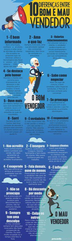 As 10 principais diferenças entre o bom e mau vendedor #vendas #crm