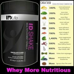 Idlife Meal Replacement Shake benefits! Order yours at laurafortefitness.idlife.com #idlife #mealreplacement