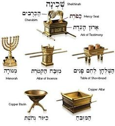 "Parashat Terumah - The Mercy ""Seat"" - the word that has been translated as ""seat"" in Hebrew ""kapporeth"" (Strong's meaning ""a covering or lid for the sacred ark"" (Exod. Bible Study Notebook, Scripture Study, Bible Art, Bible Scriptures, Tabernacle Of Moses, Heiliges Land, Mercy Seat, Messianic Judaism, Learn Hebrew"