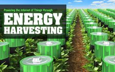 Energy Harvesting System Market in Europe Is the Largest Revenue Holder Globally Bluetooth Low Energy, Energy Harvesting, Market Research, Internet, Marketing, Period, Type, Green