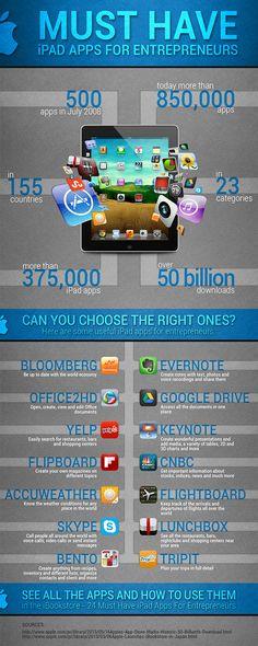 Must Have iPad Apps For Entrepreneurs | Optimalisasi Penggunaan IPad
