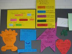 Lauseenjäsenet askarrellen. Opetuskokeilu Joensuun Norssilla 2009. Toimi hyvin! Teaching, Education, Onderwijs, Learning, Tutorials
