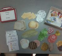 special needs classroom tasks:ideas for activities for daily living