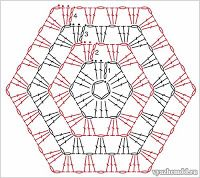 It is a website for handmade creations,with free patterns for croshet and knitti… - knit blanket pattern Hexagon Pattern, Granny Square Crochet Pattern, Crochet Blocks, Crochet Diagram, Crochet Stitches Patterns, Crochet Squares, Crochet Granny, Crochet Motif, Diy Crochet