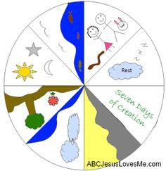 ABC Jesus Loves Me 2, 3, 4 yr old preschool curriculum! Love this site!