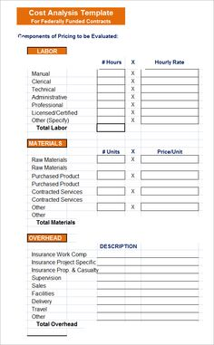 Cost Analysis Template startup cost analysis is an important part ...