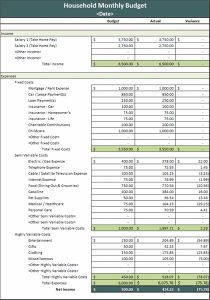 Sample Family Budget Template  Certificate Templates